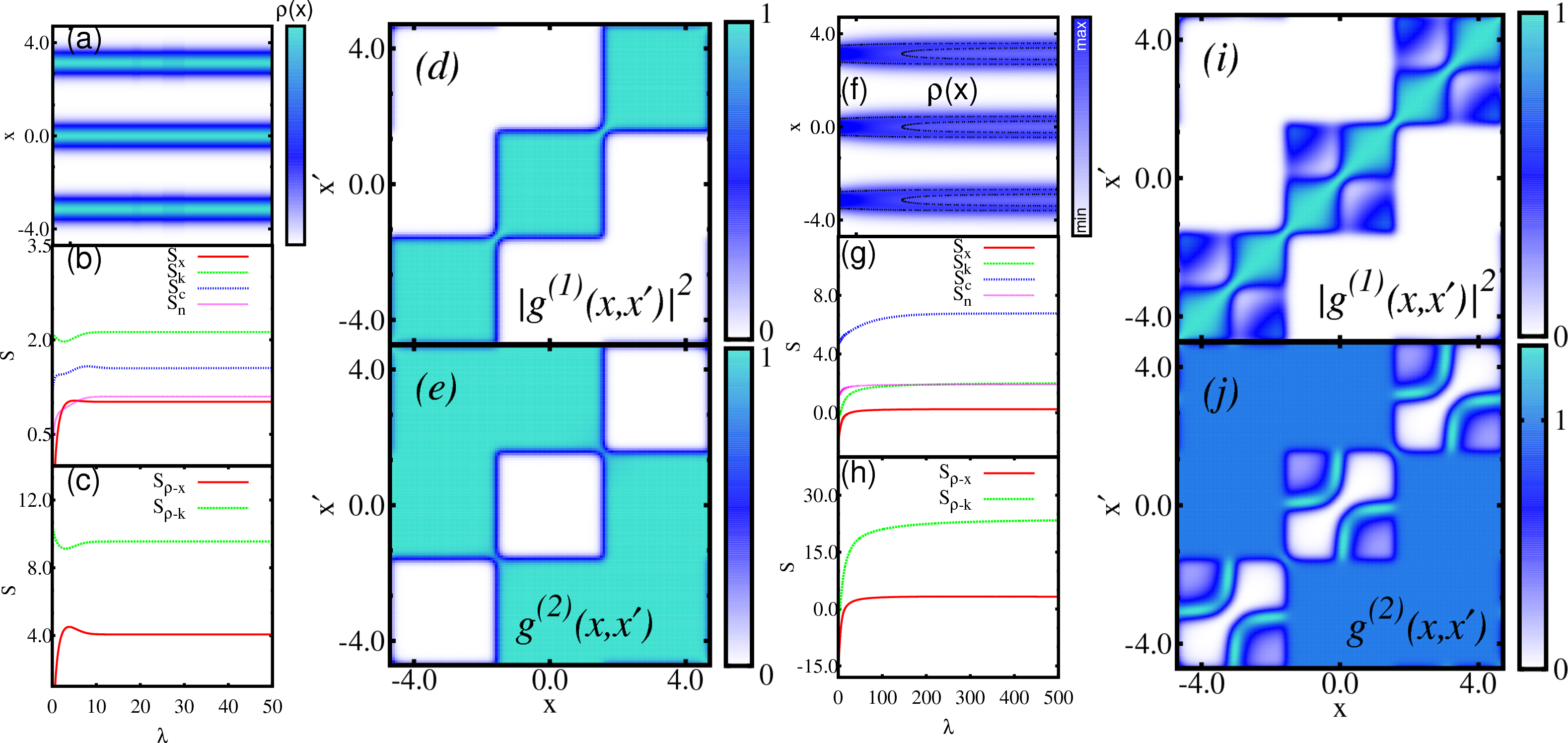 Entropies and correlations of ultracold bosons in a lattice